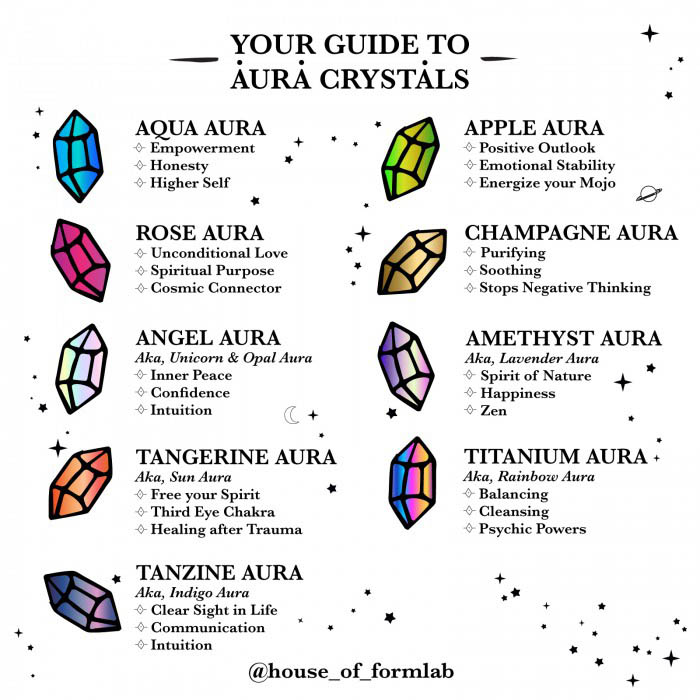 House of Formlab Guide to Aura Crystals