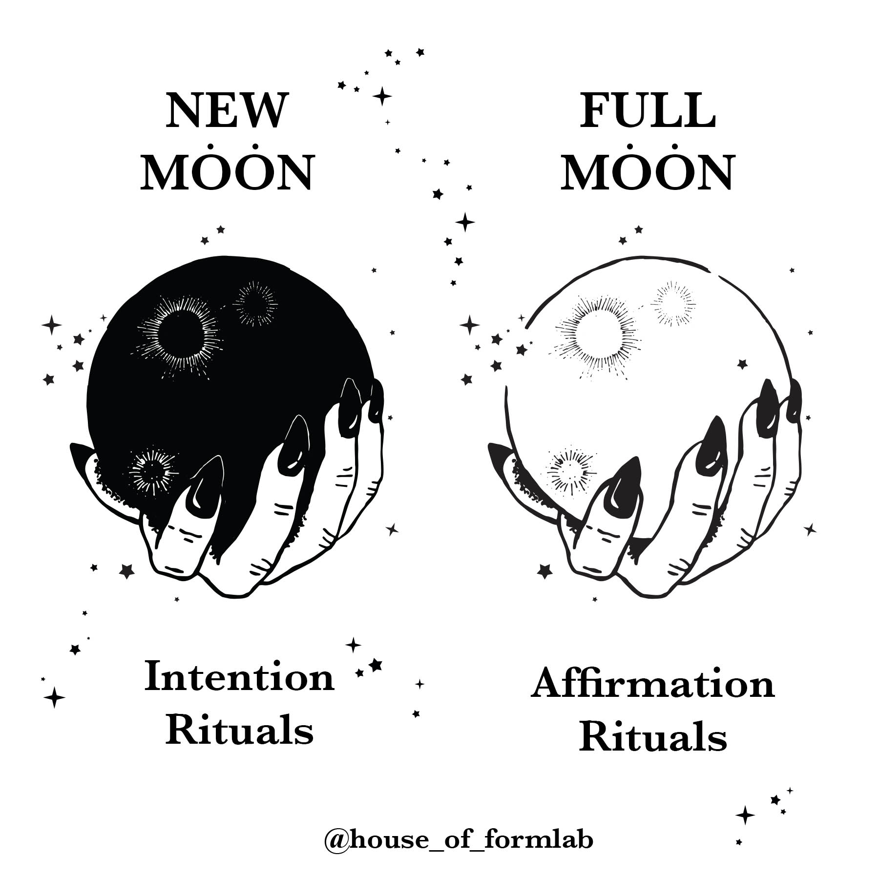 House of Formlab New Moon vs Full Moon Rituals Infographic